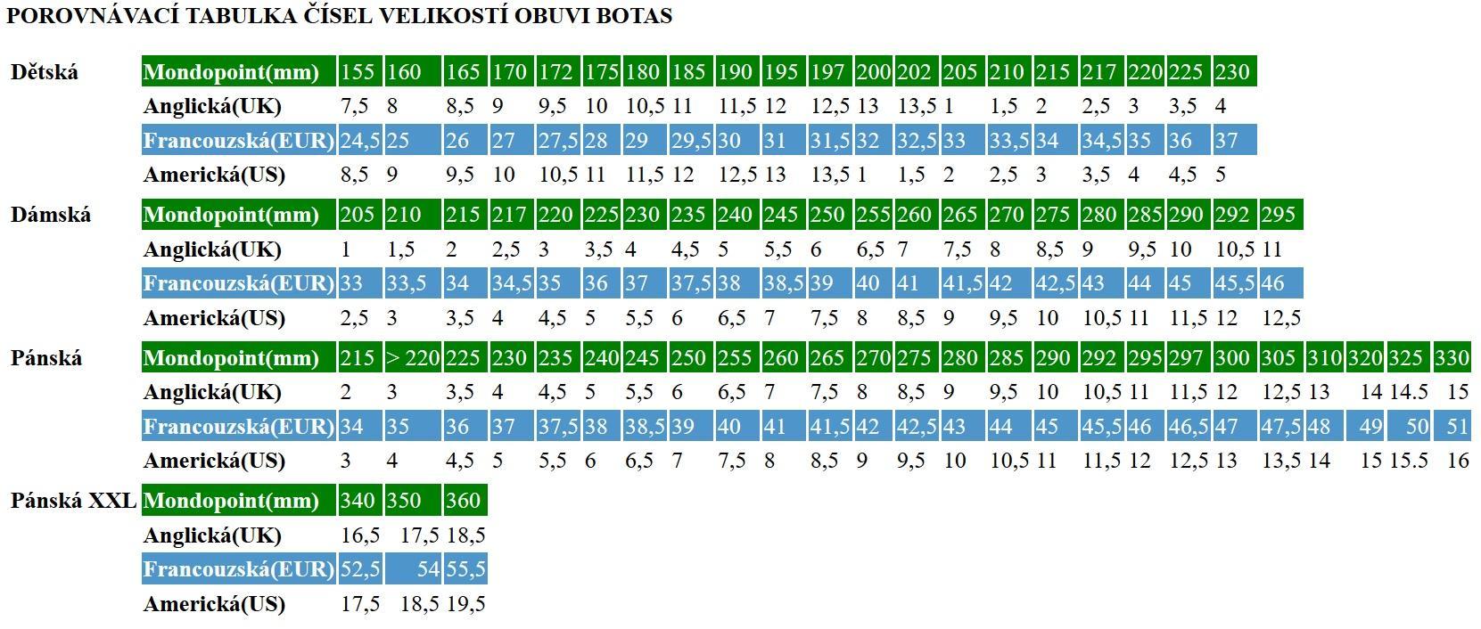 Běžkové boty Botas Altona NN 75 (35-49) - Manvel.cz db449fdd02